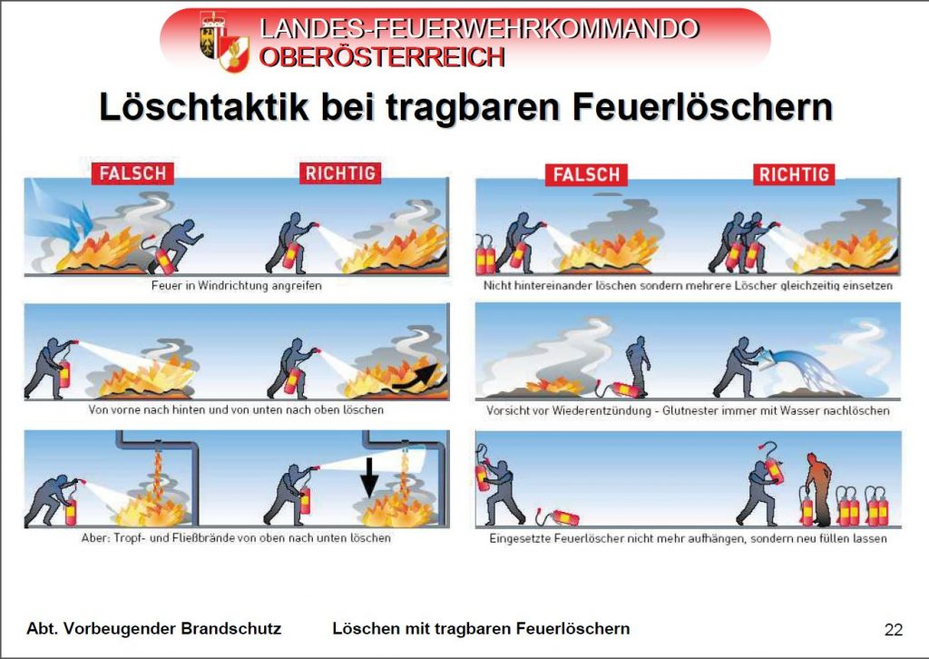 Handhabung Feuerloescher